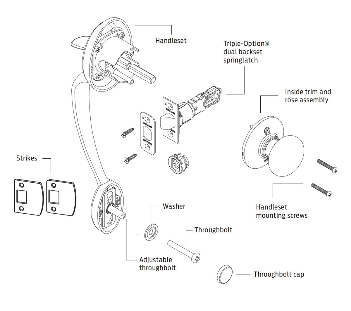 schlage parts diagram wiring diagram will be a thing u2022 rh exploreandmore co uk schlage deadbolt parts diagram schlage fe575 parts diagram