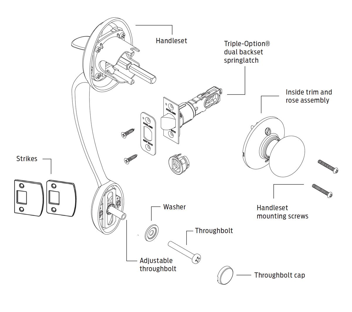 madero schlage f series handlesets rh madero ca schlage lock parts diagram schlage lock parts diagram