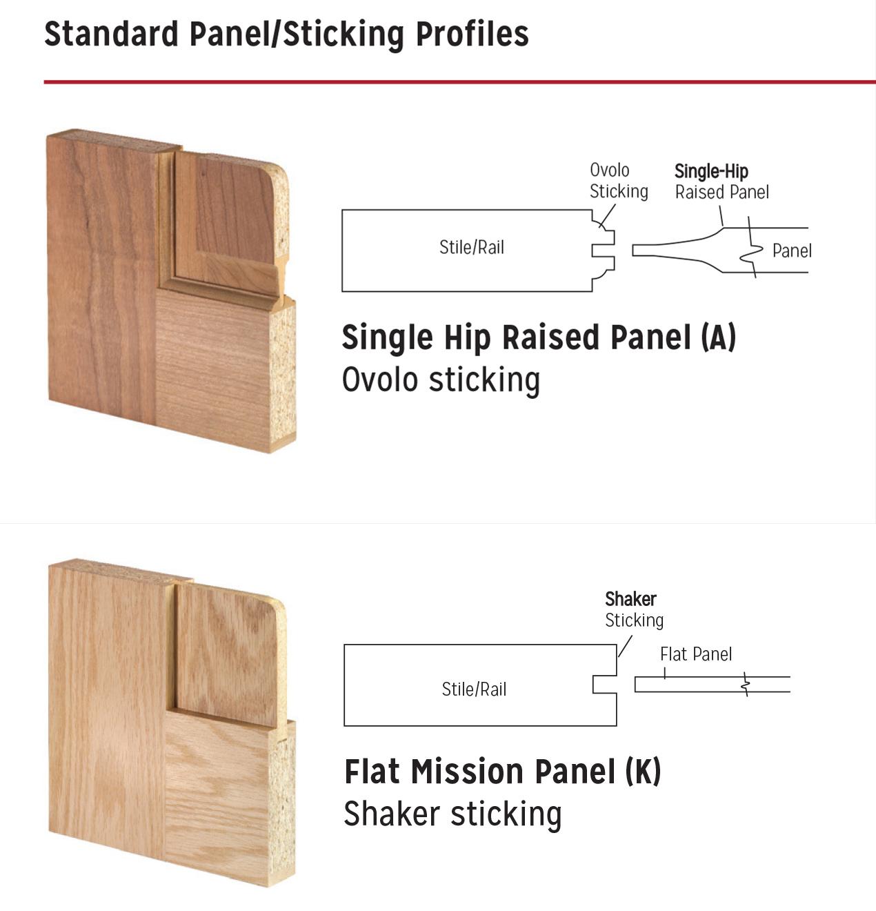 Madero stile rail wood panel