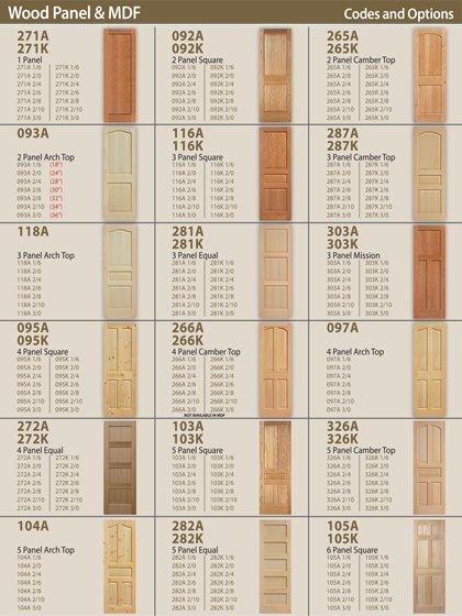 Wood Panel Codes